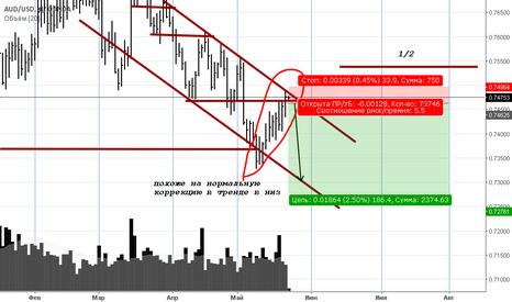 AUDUSD: продолжение тренда