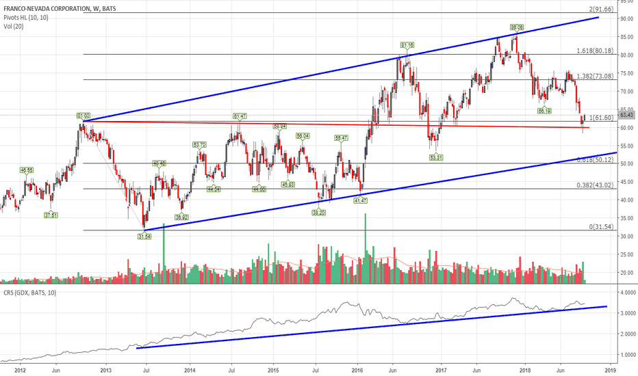 FNV: This is looking good