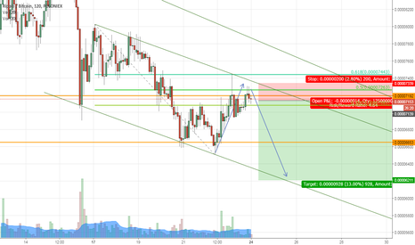XRPBTC: XRP In a Bearish Channel Time to Go Short