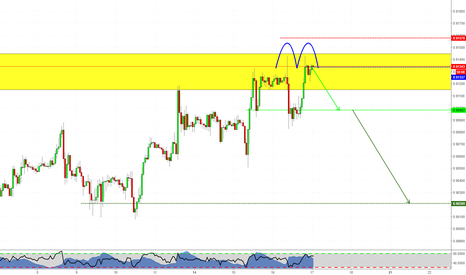 EURGBP: EURGBP ready to reverse? My point of view