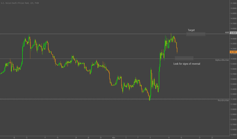 USDZAR: Looking for reversal opportunity at 14