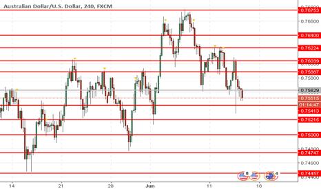 AUDUSD: AUD/USD: el dólar australiano permanece bajo presión