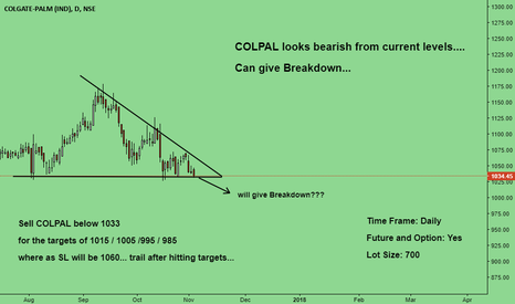 COLPAL: COLPAL will give breakdown ???