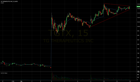 TGTX: Nice long pattern here