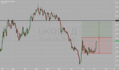 UKOIL: Нефть, возможный оптимальный сценарий.