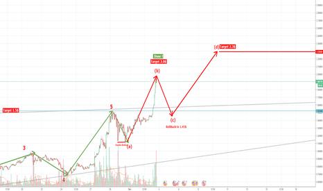 IOTUSD: IOTA/USD Growing DOWN !!! Analytics ( Skype: saharovanil )