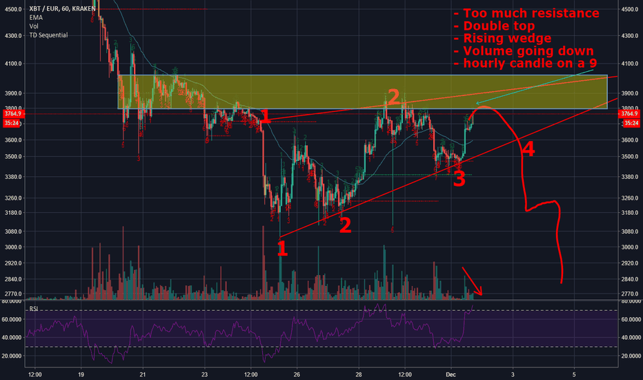XBTEUR: 5 indicators we are going down in 1h...lets see