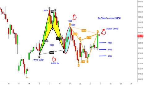 NIFTY: Nifty- Bearish Gartley at 9845-9855 Zone Sell for 9820-9790-9770