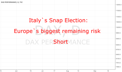DAX: Italy`s Snap Election: Europe`s largest Risk