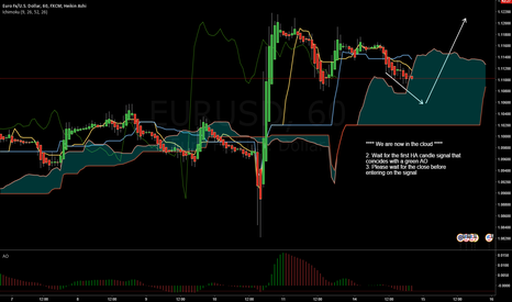 EURUSD: Almost there ...