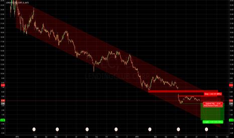 LC: A really sad chart!
