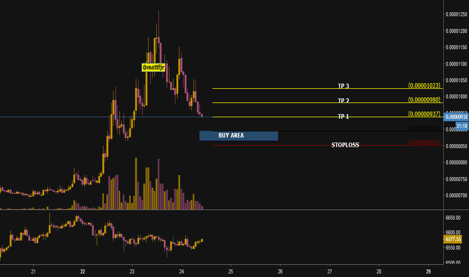 GOBTC: GO/BTC : #TradePlan24Okt18 Analisa Peluang Short Time (Binance)