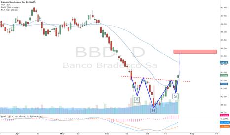 BBD: H&S running...