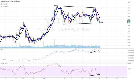 NKTR: $NKTR bull flag