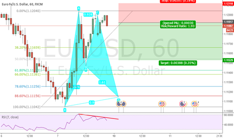 EURUSD: EURUSD Short En Route to Bullish Bat