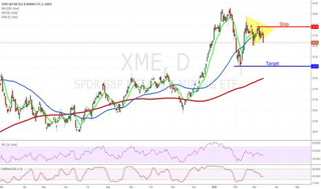 XME: Short XME