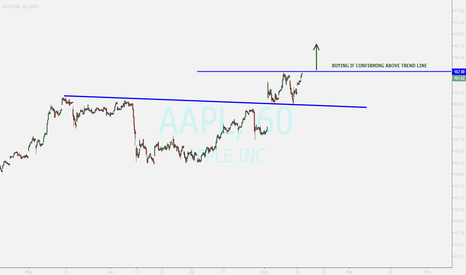 AAPL: APPLE ...buying after sure closing above tl