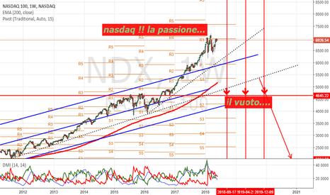 NDX: NASDAQ ---che passione...!!!