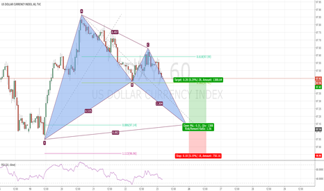 DXY: Potential Bullish Bat in the DXY