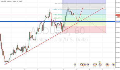 AUDUSD: AUDUSD Buying opportunity off ascending trend line and 38.2 fib