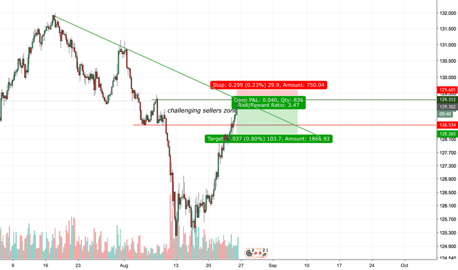 EURJPY: Euro/JPY meeting resistance on two fronts