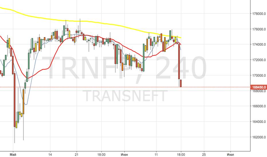 TRNFP: Транснефть