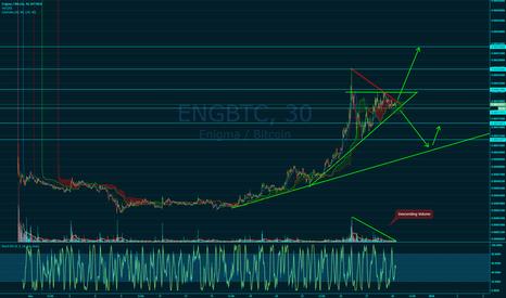 ENGBTC: Enigma
