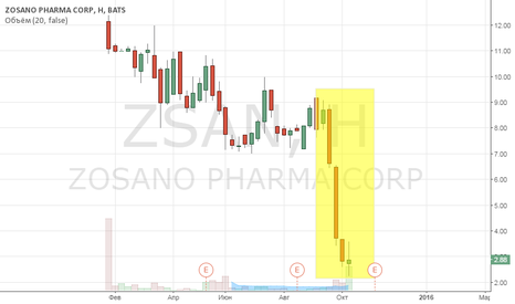 ZSAN: ZOSANO - так на фундамент надо же смотреть.