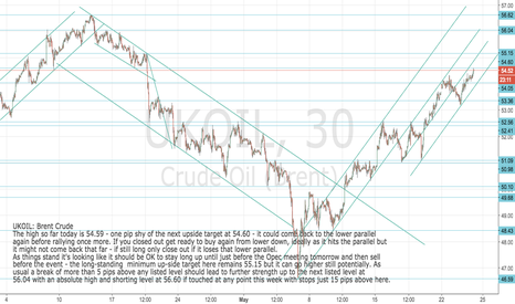 UKOIL: UKOIL: Brent Crude next target hit but more to come