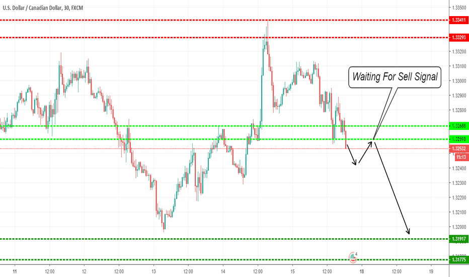 USDCAD: EURUSD, Continuous Downtrend on M30.