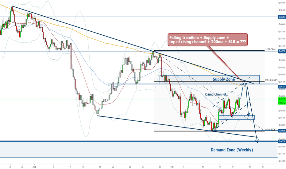 NZDUSD: NZDUSD - 2nd Wave Retracement In Completion
