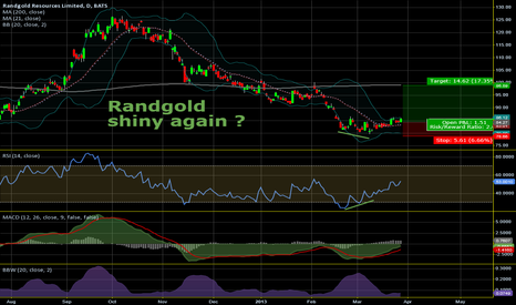GOLD: Randgold Resources - shiny again ?