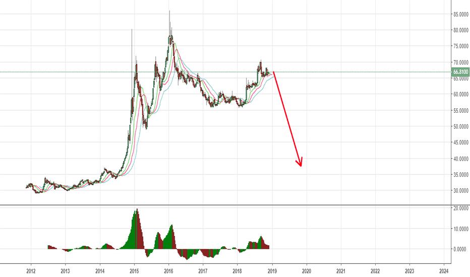 USDRUB_TOM: Ожидаем падение доллара против рубля