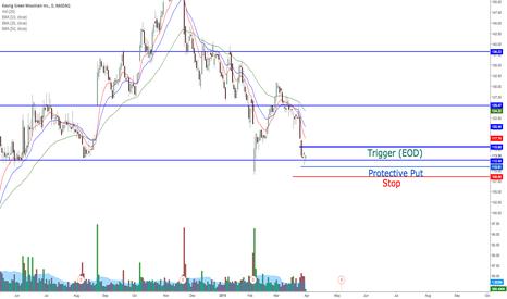 GMCR: GMCR potential bounce