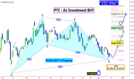 PTC: PTC : An Investment BUY