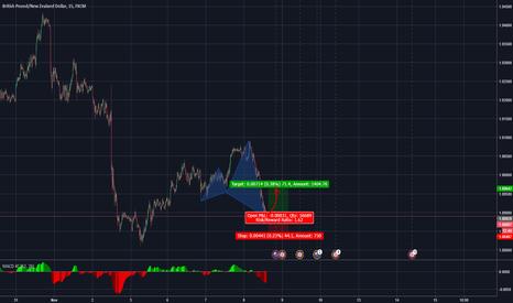 GBPNZD: Short term buy