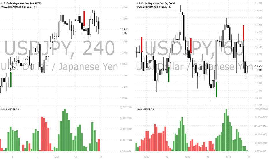 USDJPY: small short USDJPY