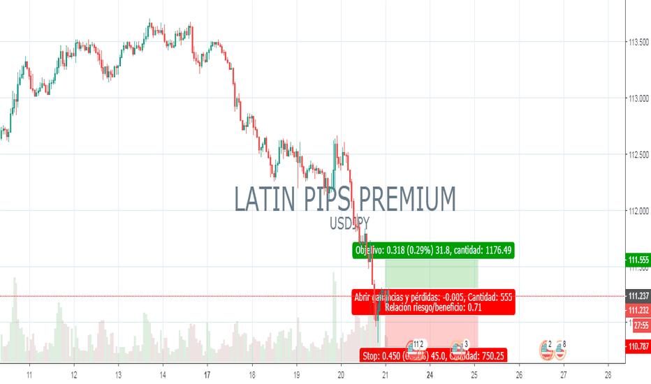 USDJPY: (USDJPY Buy) Analisis LATIN PIPS PREMIUM