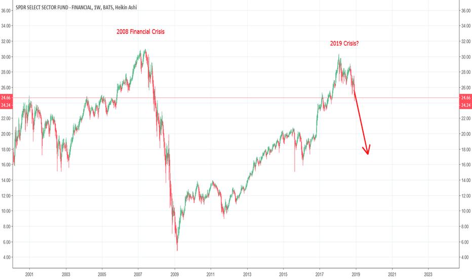 XLF: 2019 Financial super crisis