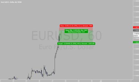 EURUSD: short small