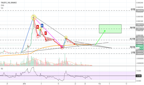 TRXBTC: TRON (TRX) ANALYSIS, THE MOMENT WE WERE WAITING IS NEAR...