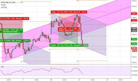 UKX: channel trade 11th July