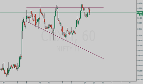 CNXIT: NIFTY IT (CNXIT) all set for 11500+ after a breakout