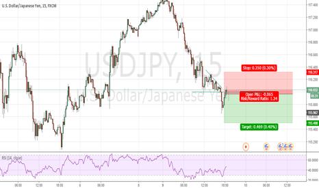 USDJPY: USDJPY Short trend Continuation