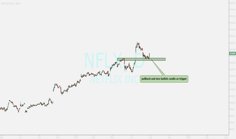 NFLX: netflex....buy end of today time