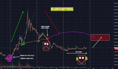 NLGBTC: GULDEN IS NEXT ONE FOR MASSIVE JUMP ( ART PIECE )