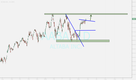 AABA: ALTABA ...breakout of a level