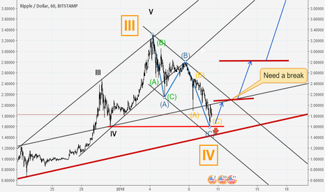 Bitcoin Chart Views Soared Along With Price in November, TradingView Says