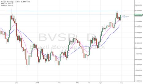 BVSP: BVSP 9.3 D