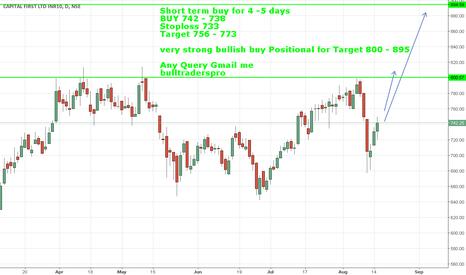CAPF: Buy Capital First